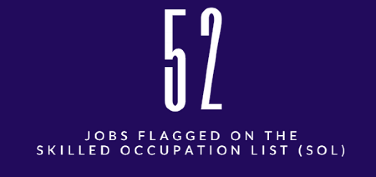 52 jobs flagged on Skilled Occupation List (SOL) teaser graphic by Interstaff