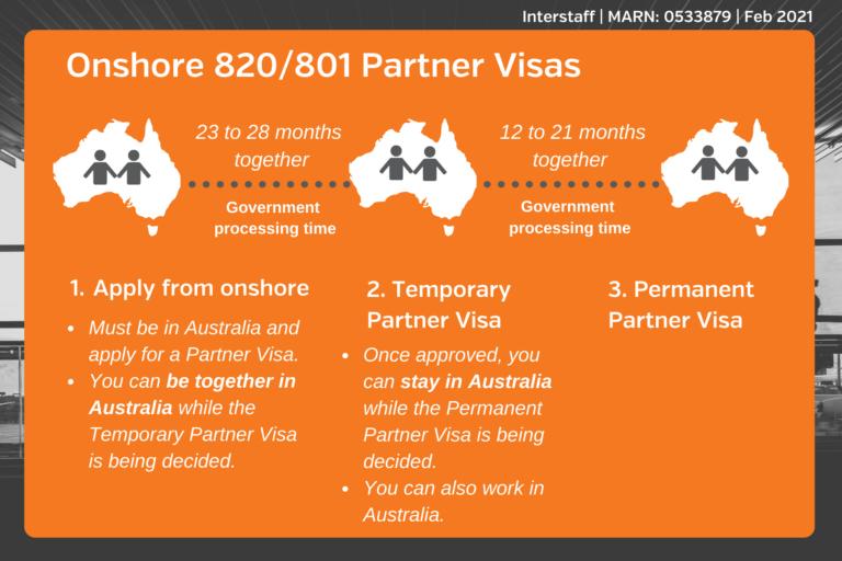 applying for a partner visa