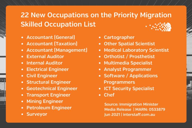 priority skilled visas australia